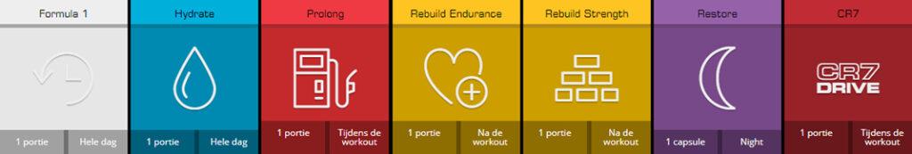 Sportvoeding voor topsporters illustratie - Herbalife24